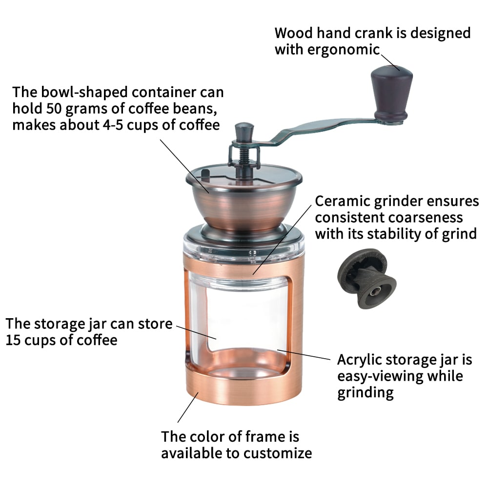CM-DY03 coffee grinder series-detail