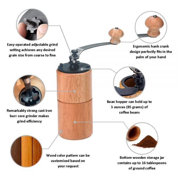 Holar CM-A18 A19 Manual Portable Coffee Grinder - 1