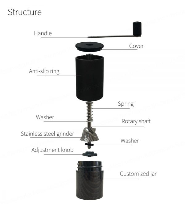 Inner Structure of small coffee grinder for camping_PS-CM01A