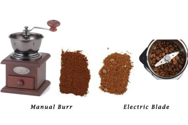 Reduce Customer-Complaints How To Clean Your Coffee Mill 5