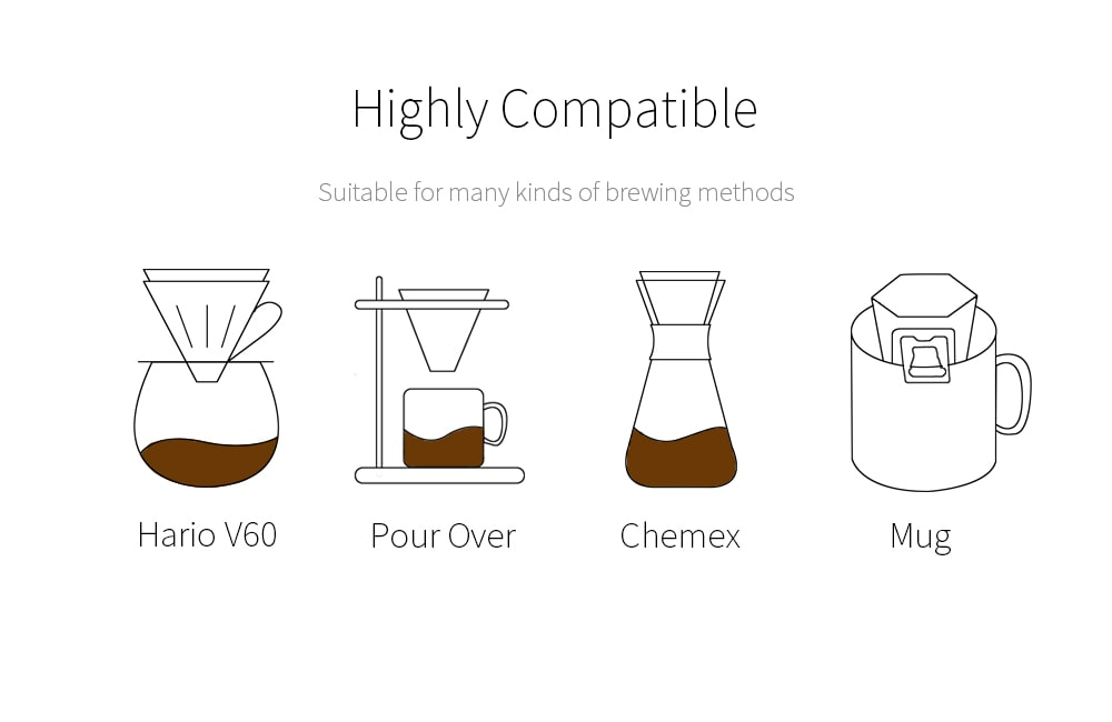 reusable coffee filter for different brewing method